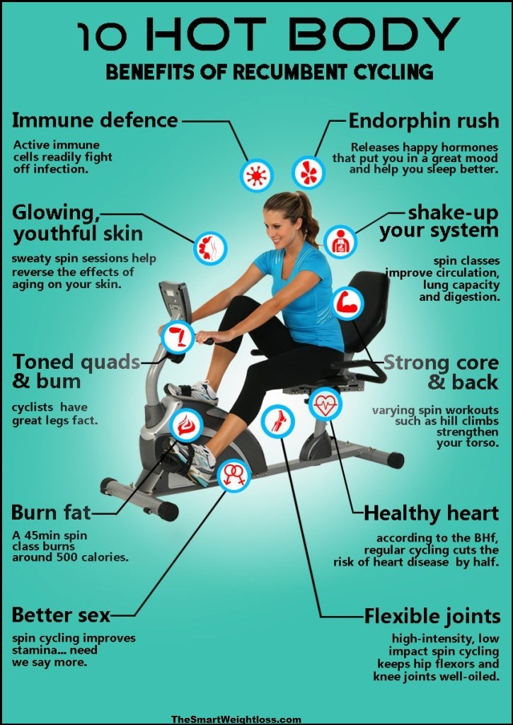 benefits of recumbent exercise bike [Infographics]
