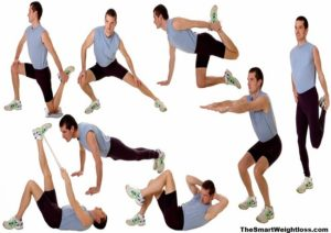 Most Effective Weight Loss Exercise