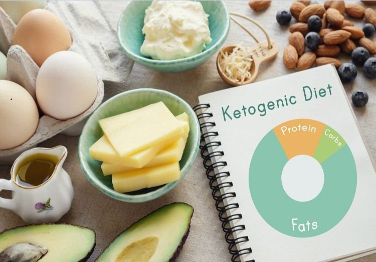 5 Tips to Get Into Ketosis Quickly
