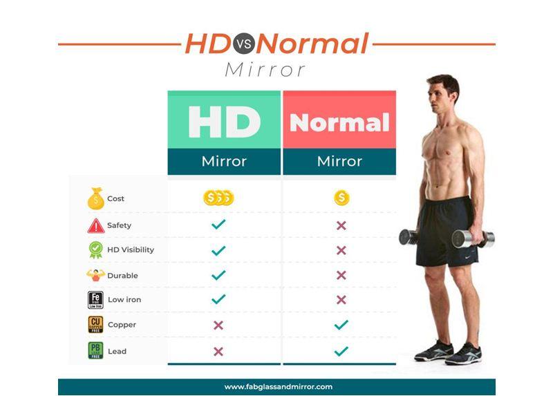 hd mirror vs normal mirror